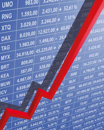 Aktienkurse