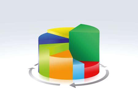 omzet: Cirkel diagram  Stock Illustratie
