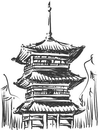 Sketch of Japan Landmark - Kiyomizu Temple Vector