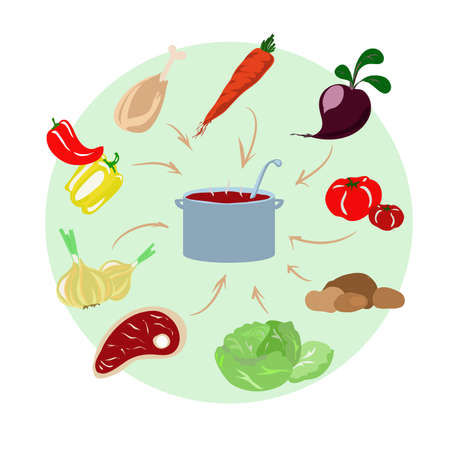 borscht: vector image - a set of products for the preparation of national soup is borscht