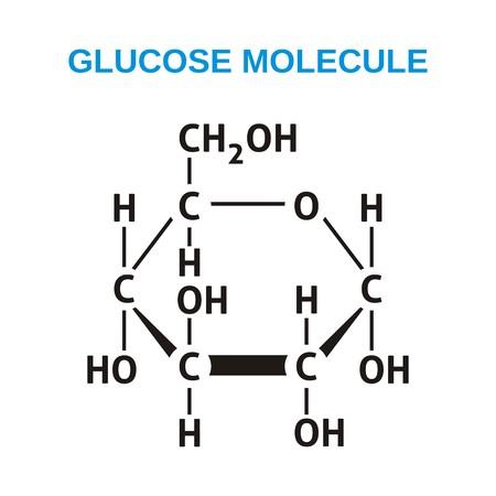 glucose: Black structural formula of glucose molecule