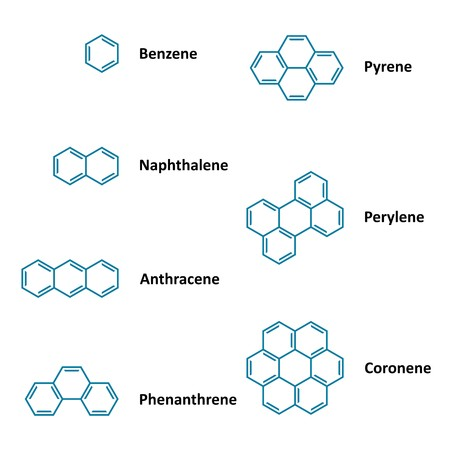 hydrocarbons: Set of vector polyaromatic hydrocarbons chemical structural formulas
