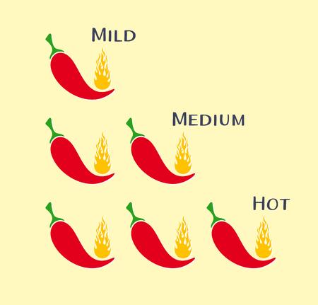 capsaicin: Vector red chilli pepper mild medium hot scale