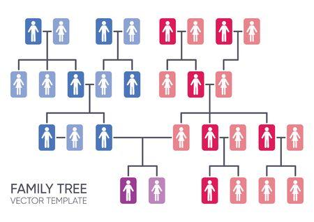 Concepto de genealogía de plantilla de diseño de árbol genealógico simple vector