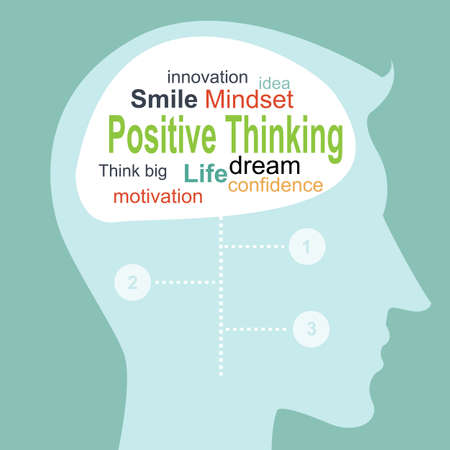 Positive thinking info Vector
