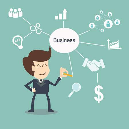 System business design concept