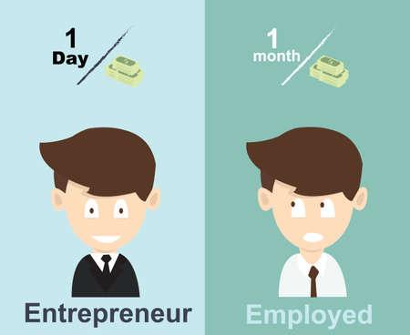 entrepreneur: employed vs entrepreneur income
