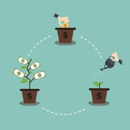 fondos negocios: El cultivo de árboles de Dinero - Inversión y el concepto de desarrollo sostenible