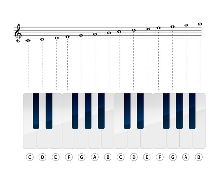 forte: Music notes with piano keys on a stave, isolated on white