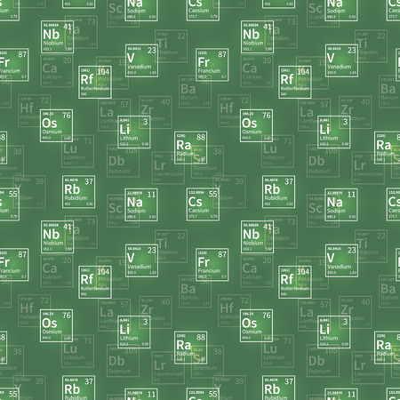 noble gas: A lot of chemical elements, white icons on green background, seamless pattern