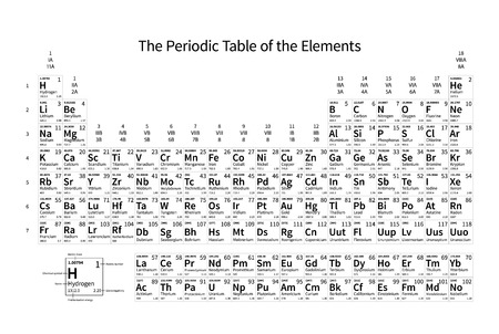 Black and white monochrome Periodic Table of the Elements with atomic mass, electronegativity and 1st ionization energy, isolated on white