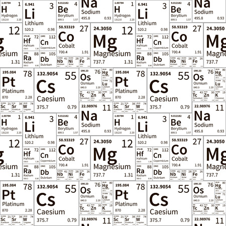 A lot of chemical elements from periodic table, black and white seamless pattern