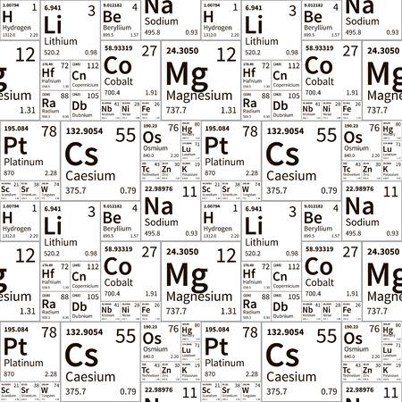 Una gran cantidad de elementos químicos de la tabla periódica, negro y blanco patrón transparente