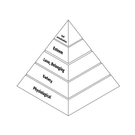Piramide di Maslow con gerarchia di cinque livelli di bisogni isolati su bianco Vettoriali