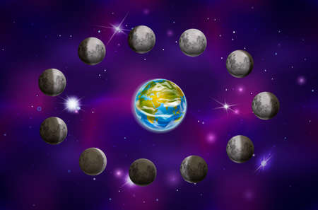Full cycle of bright moon with Earth on deep space