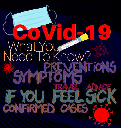 COVID-19 What you need to know? text. Official name for Coronavirus - COVID-19. Vector illustration.