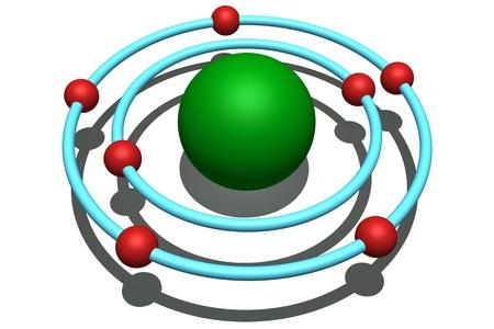 nitrogen atom  photo
