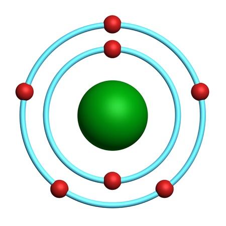 orbital: nitrogen atom on white background