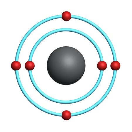 orbital: carbon atom on white background