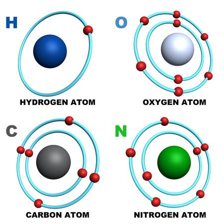 wasserstoff: Wasserstoff-Sauerstoff-Kohlenstoff-Stickstoffatom Lizenzfreie Bilder
