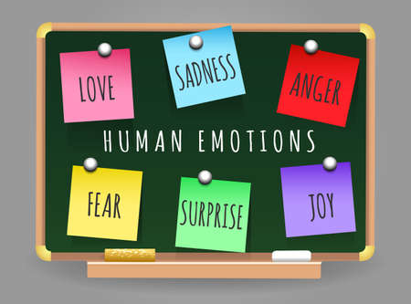 Set of main human emotion stickers on a school class board. Love. sadness, anger, joy, fear and Surprise. Vector illustration.