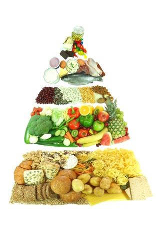 Pirámide de la Alimentación aislada en el fondo blanco