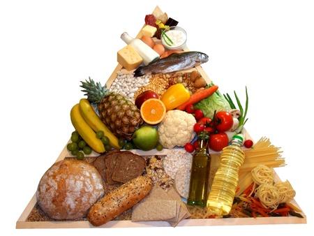 piramide alimenticia: Pirámide de la alimentación saludable Foto de archivo