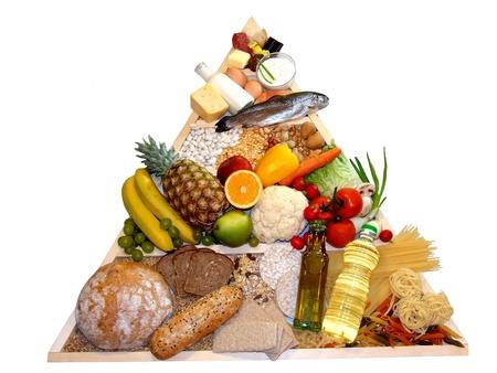 food pyramid: Healthy food pyramid