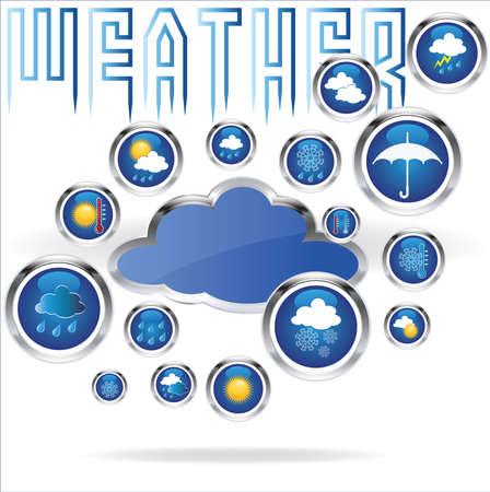 climatology: Weather