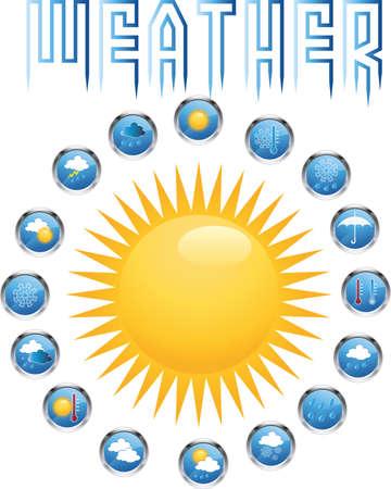 climatology: Weather illustration