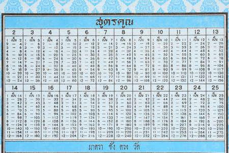 multiplication: Thailand multiplication table