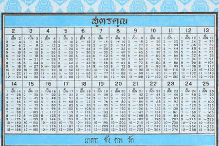 Thailand multiplication table