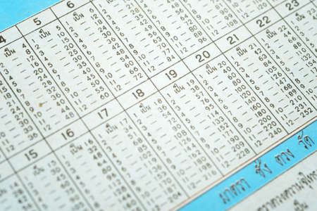decimal: Thailand multiplication table