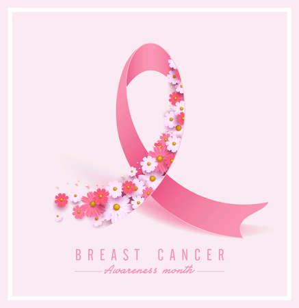 Cinta rosa de concienciación sobre el cáncer de mama y fondo de cartel de primavera, ilustración vectorial Ilustración de vector