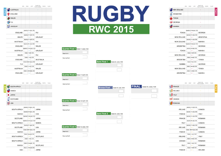 Rugby 2015, RWC 2015 Match Schedule, all matches, time and place. Country Flags. Size A2.