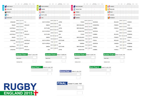 a2: Rugby 2015, Match Schedule version 2, all matches, time and place. Country Flags. Size A2. Illustration