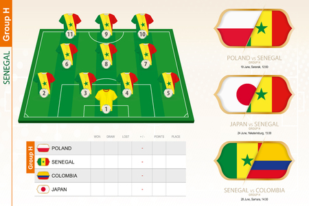 Senegal football team infographic for football tournament. Vector illustration.