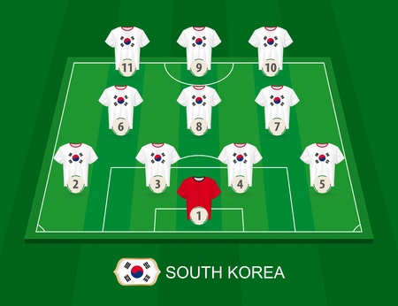 Soccer field with the South Korea national team players. Lineups formation 4-3-3 on half football field.