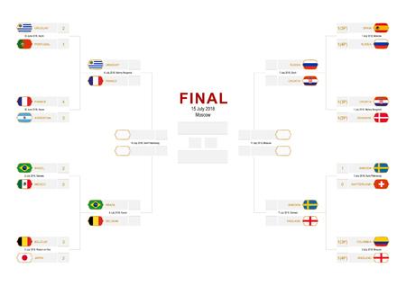 Meisterschaftshalterung mit Flaggenteilnehmern des Achtelfinals und des Viertelfinales auf weißem Hintergrund. Knockout-Phase des Fußballturniers. Größe A2 druckfertig.