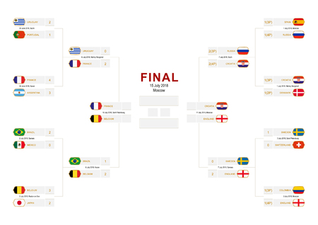 Championship bracket with flag participants of round of 16, Quarter-finals and Semi-finals on white background. Knockout stage of football tournament. Size A2 ready for print.