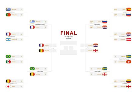 Soporte de campeonato con participantes de la bandera de octavos de final, cuartos de final y semifinales sobre fondo blanco. Fase eliminatoria del torneo de fútbol. Talla A2 lista para imprimir.