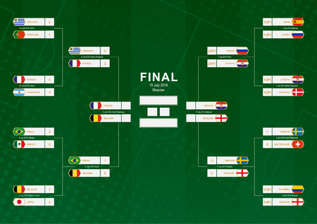 Championship bracket with flag participants of round of 16, Quarter-finals and Semi-finals on green soccer background. Illustration