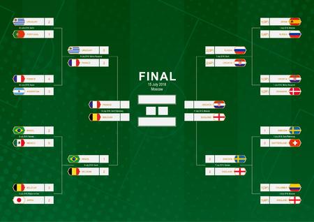 Support de championnat avec les participants du drapeau des huitièmes de finale, des quarts de finale et des demi-finales sur fond de football vert.