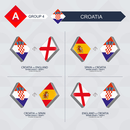 All games of Croatia in football nations league.