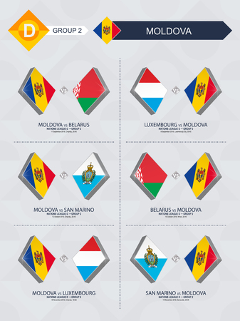 All games of Moldova in football nations league.