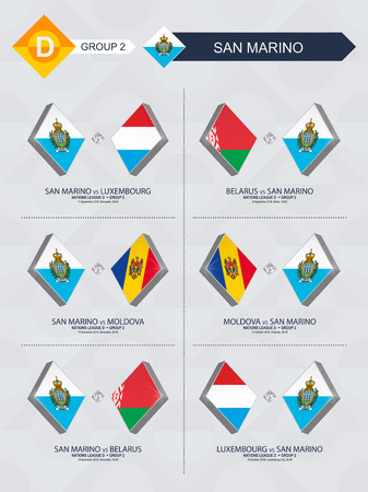 All games of San Marino in football nations league.