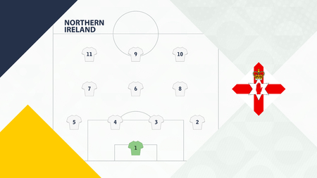 Northern Ireland team preferred system formation 4-3-3, Northern Ireland football team background for European soccer competition. Vector Illustration
