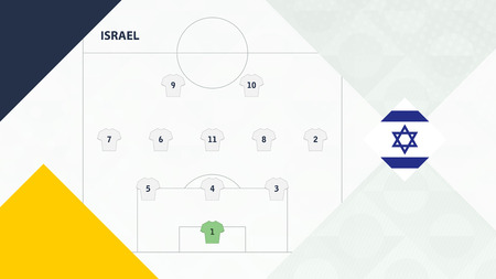 Israel team preferred system formation 3-5-2, Israel football team background for European soccer competition.