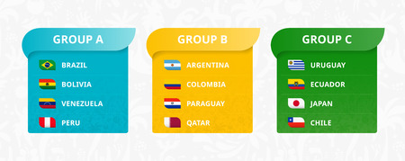 Flags of South American countries, Japan and Qatar sorted by groups.
