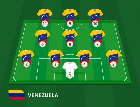 Football field with Venezuela team lineup, lineups formation 4-3-3 on half football field.